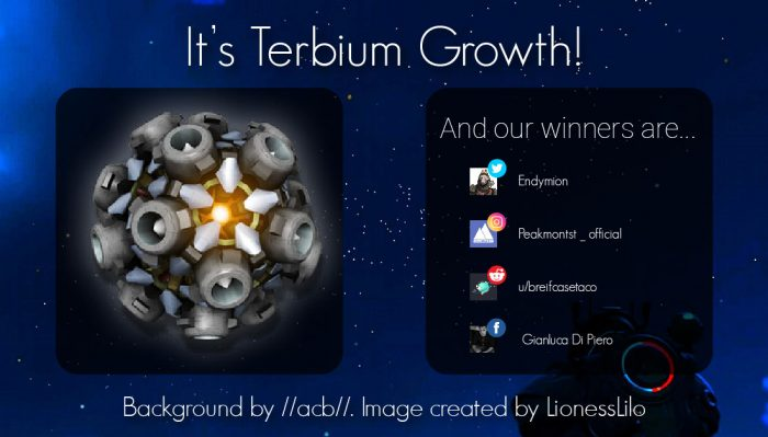 Its Terbium growth-01
